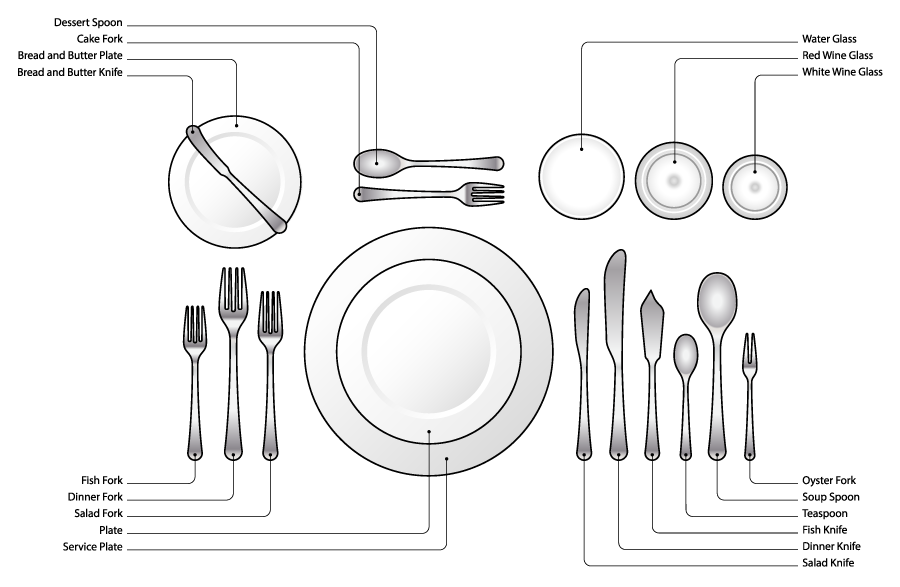 Professional online Luxury Tablescape Styling.